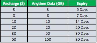 inkk data broadband